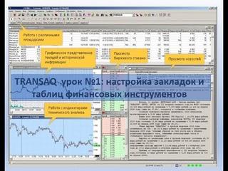 Программа для торговли TRANSAQ. Урок №1.Настройка закладок и таблиц финансовых инструментов.