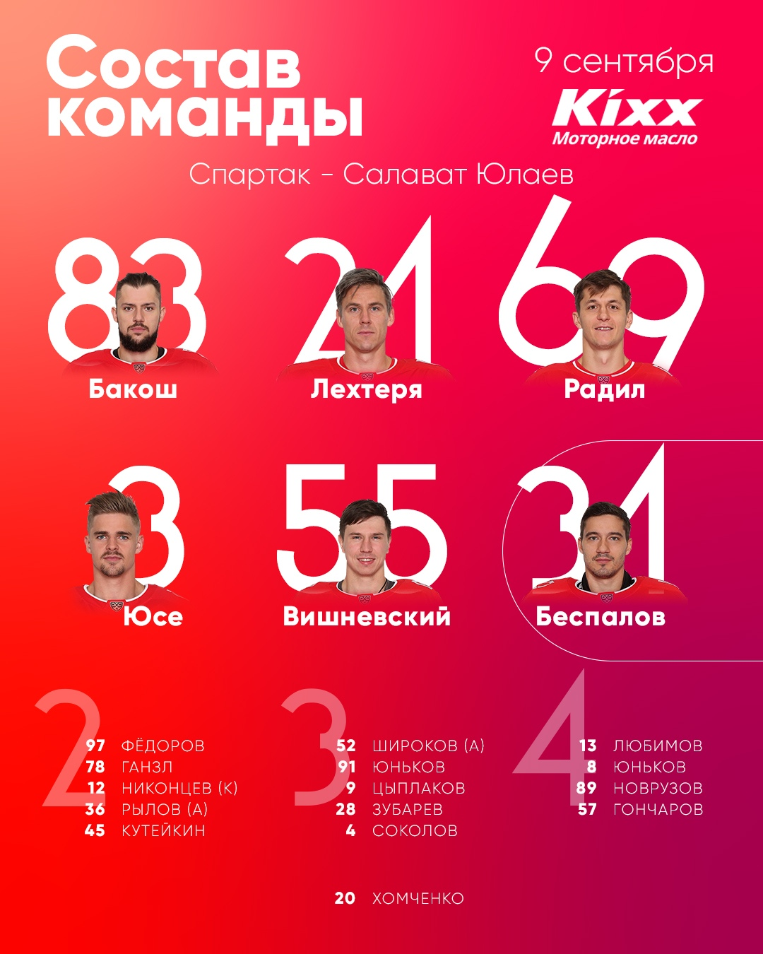 Состав «Спартака» на матч чемпионата КХЛ с «Салаватом Юлаевым»