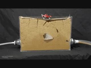 Наглядный пример того, как ведут себя грунтовые воды