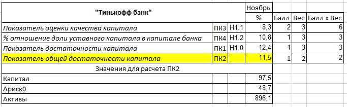 Экспресс анализ финансового положения банка в РФ, изображение №16