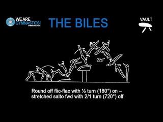 THE BILES - 2018 World Championships WAG new VT element