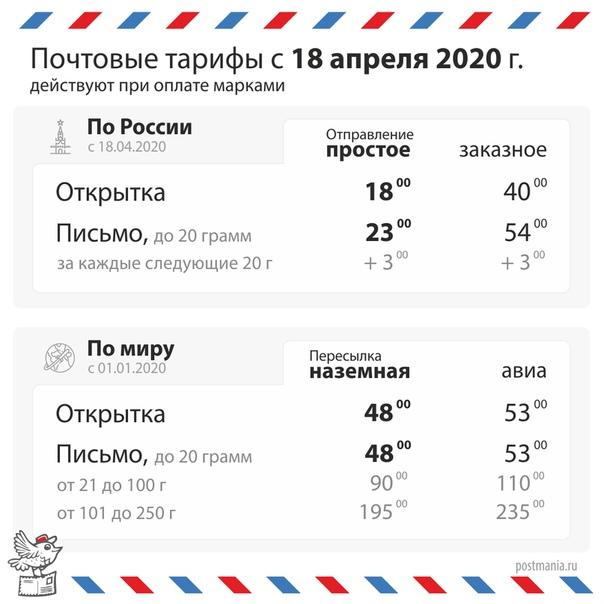 Открытка по россии стоимость 2018