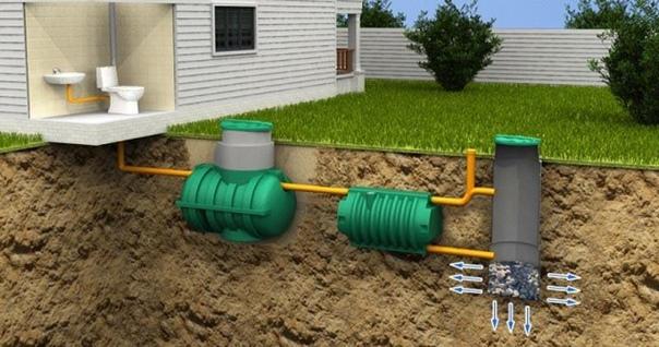 Советы по выбору сантехнического оборудования для инженерных систем частного дома, изображение №8