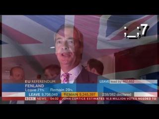 Nigel Farage's EU Victory Speech #ThankYouNigel