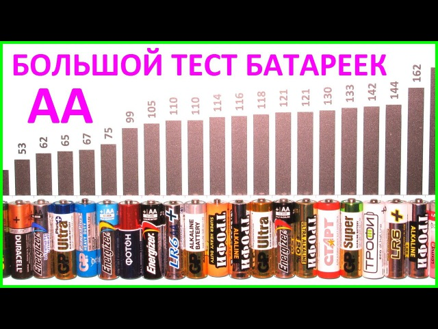 БОЛЬШОЙ тест батареек АА. Тестирование батареек формата AA. BIG battary cell test size AA R6 LR6.