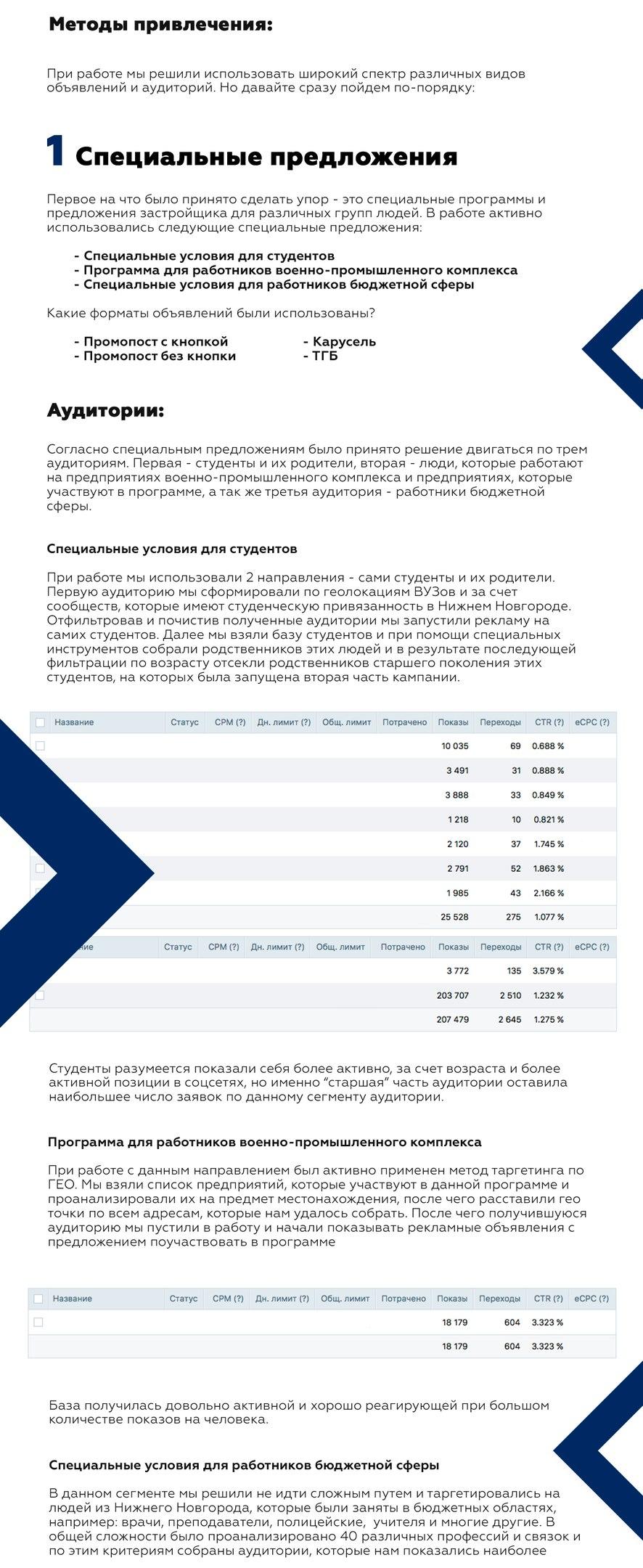 Продвижение крупного регионального застройщика в социальной сети Вконтакте. Часть 2, изображение №2