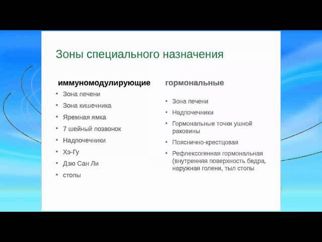 Интернет школа ДЭНАС терапия в лечении эндокринных заболеваний