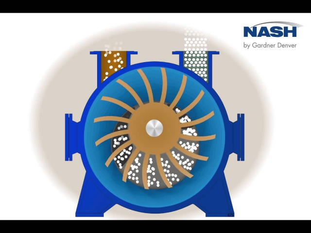 How the NASH 2BE3 2BE4 and 2BE5 liquid ring pump works
