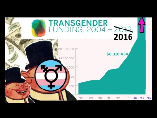 The Money Behind the Trans Movement and the Impact on Lesbians