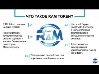 MassCryp - Обзор новости. RAMTREX - Динамика изменения цен на криптобирже LIVECRIPTO