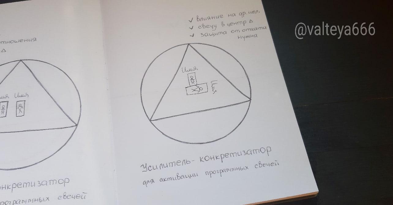 любовнаямагия - Программные свечи от Елены Руденко. - Страница 16 Aiy4WfyBuWI