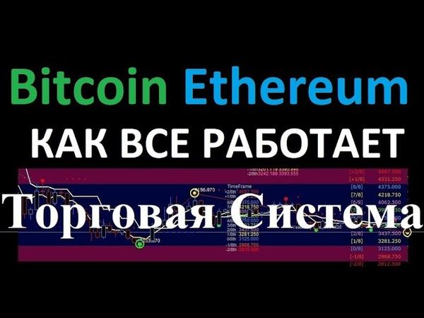 Bitcoin BTC USD Ethereum ETH USD КАК ВСЕ РАБОТАЕТ / Торговая Система