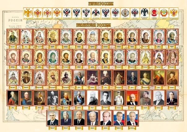 Все правители России от Рюрика до Путина в хронологическом порядке