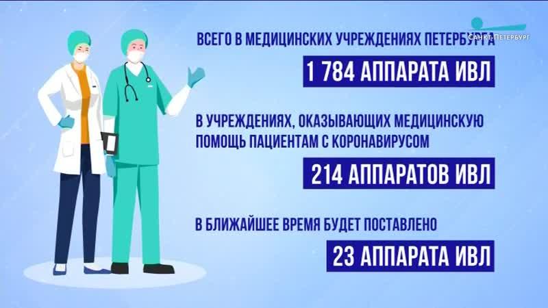 В Петербурге развернуто 3573 койки для пациентов с коронавирусом