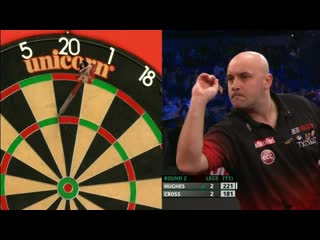 Jamie Hughes vs Rob Cross (PDC Players Championship Finals 2019/ Round 2)