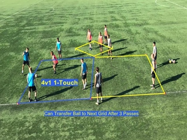 Keep the Ball - Tons of Soccer Possession Exercises