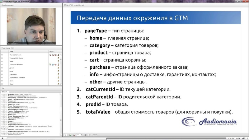 Google Tag Manager для eCommerce