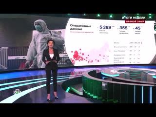 Телеведущая НТВ в прямом эфире заявила, что в России 40 000 погибших от коронавируса