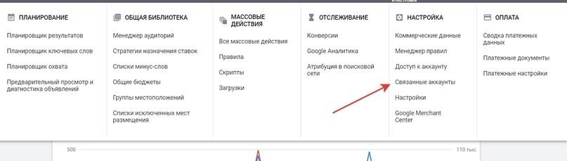 Настройка Google Ads. Установка И Настройка Google Analytics (Часть 3), изображение №46