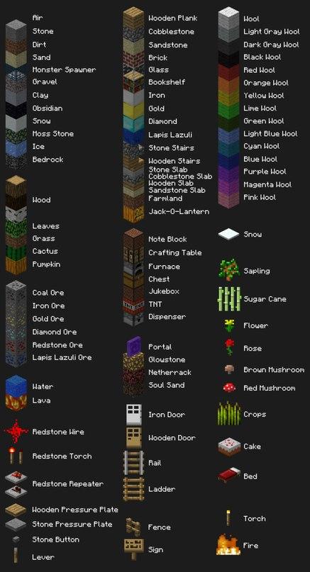 название всех предметов в майнкрафт #5