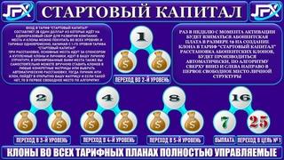 КОМПАНИЯ JUMPLIX МАРКЕТИНГ
