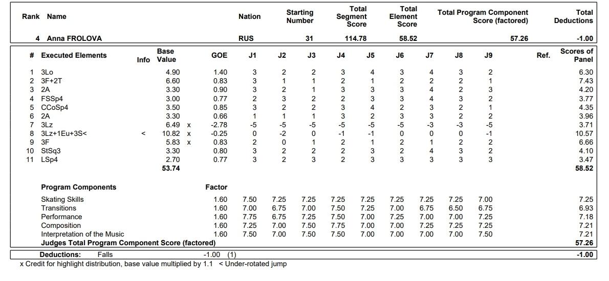 JGP - 7 этап. 02.10 - 05.10 Энья, Италия - Страница 2 Fngjxu43pNA