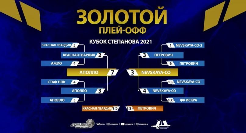 Подводим итоги Кубка памяти Алексея Степанова 2021, изображение №4