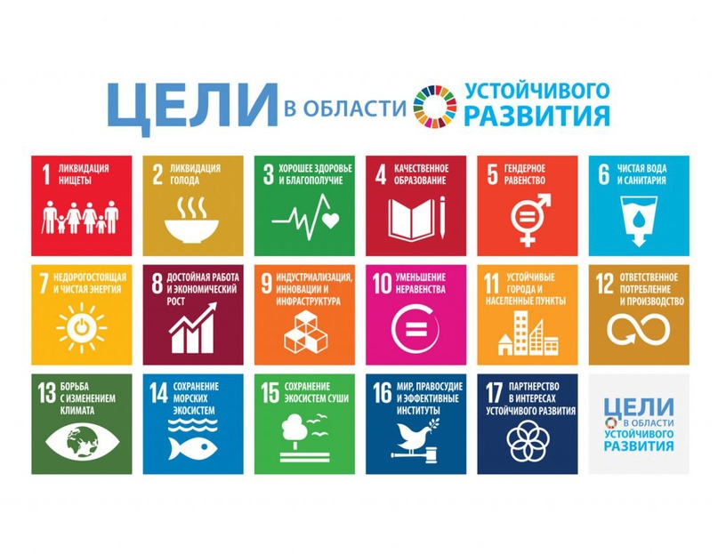 5 причин связать проекты НКО с Целями устойчивого развития - читайте на Кухне НКО, изображение №1