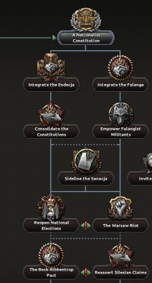 Дневник разработчиков Hearts of Iron IV — Изменение древа фокусов Польши, часть 2, изображение №22
