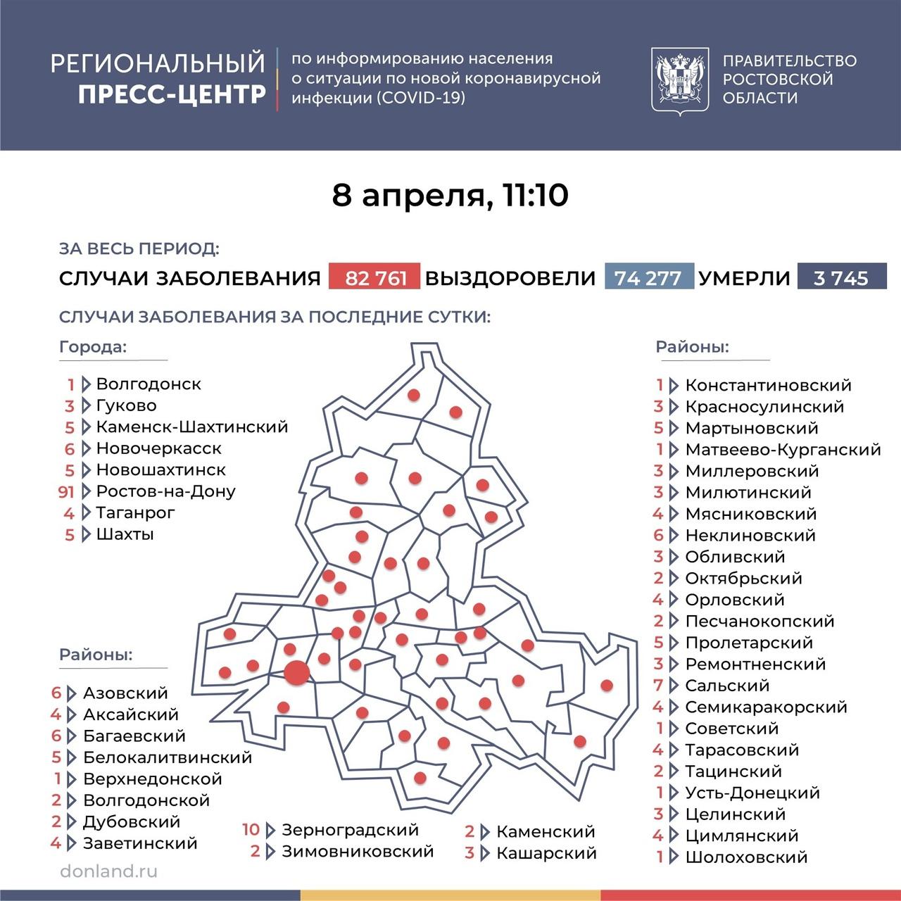 На Дону число инфицированных COVID-19 составляет 239, в Таганроге 4 новых случая