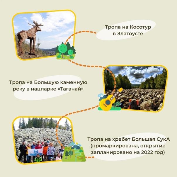 Шесть маршрутов, чтобы забыться: на Южном Урале появились новые экотропы????    Смотрите наши карточки, отправляйте... Магнитогорск